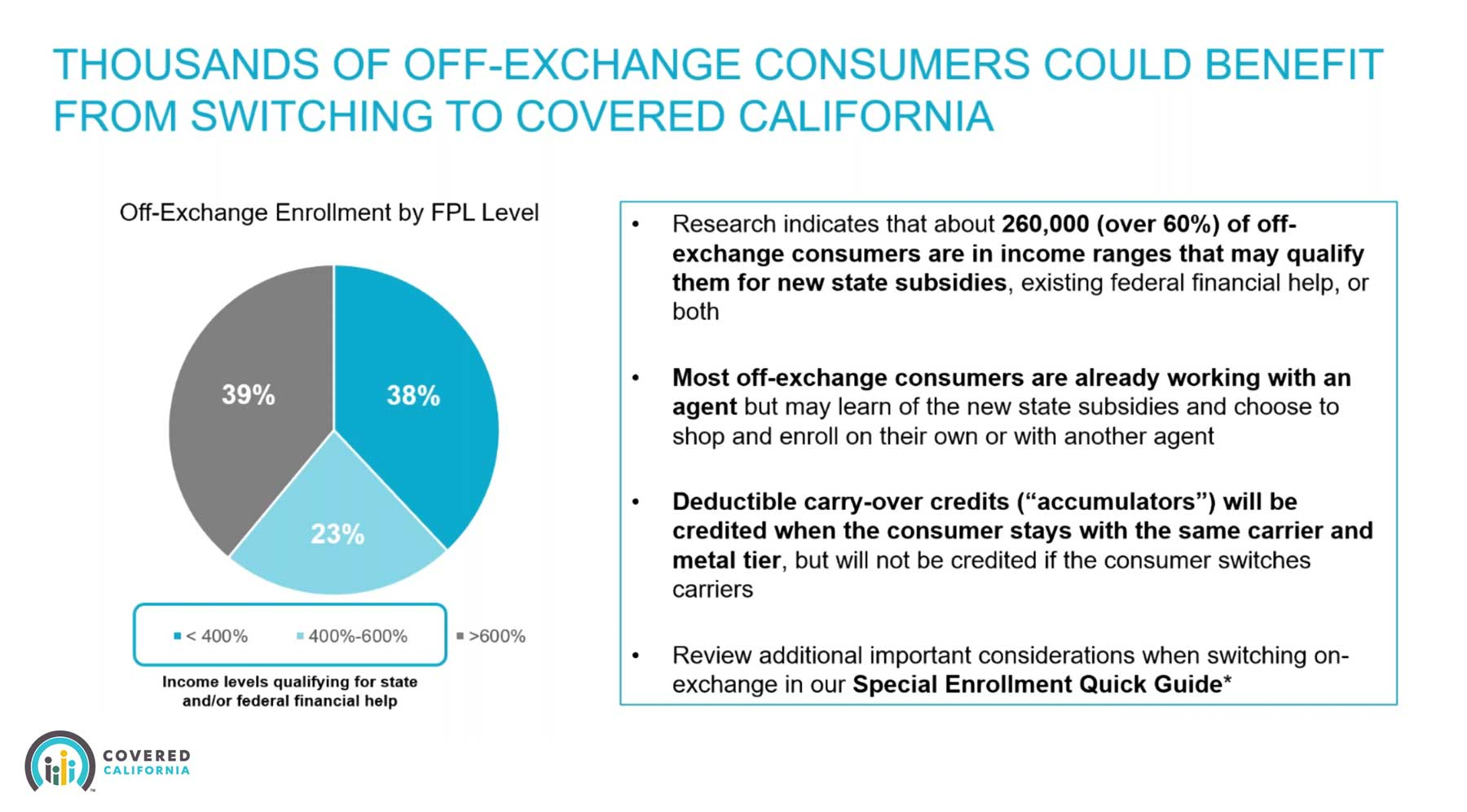 off-exchange consumer option to switch to Covered CA chart